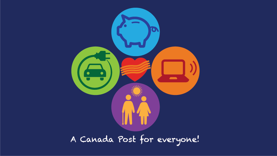 A Canada Post for Everyone!